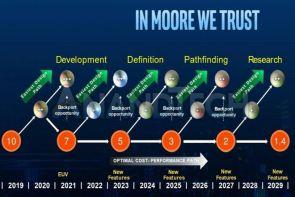 Chưa thoát khỏi vũng lầy 14nm, Intel đã dự định chuyển tới tiến trình 1.4nm trong 10 năm nữa